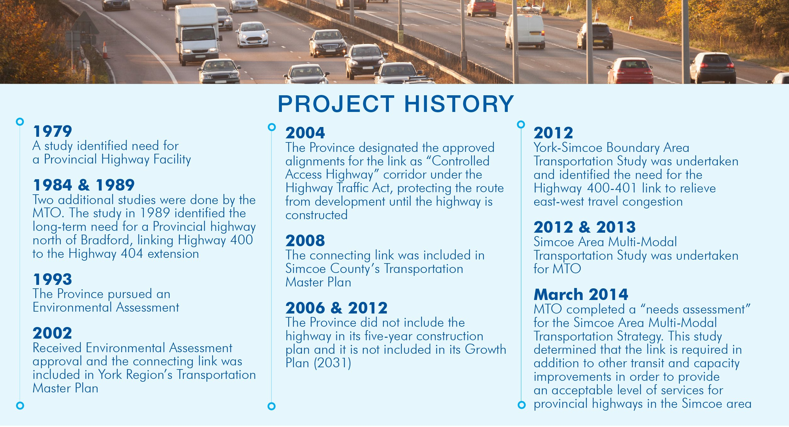 Project History Timeline
